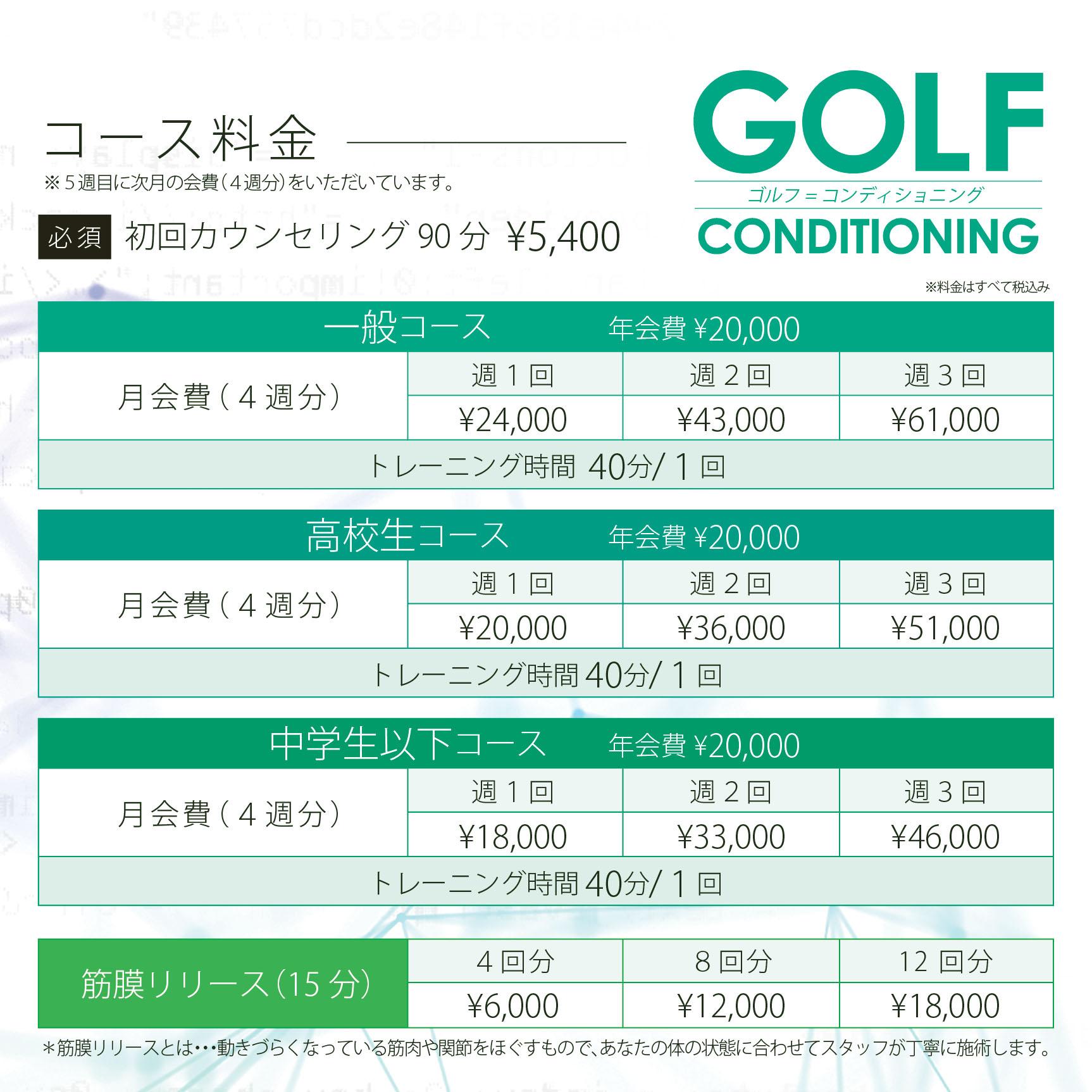 ゴルフコンディショニング コース料金
